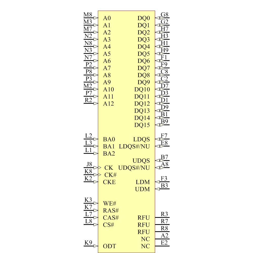 Mt47h64m16hr 3 It Micron Mt47h64m16hr3it Datasheet